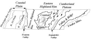 highland rim